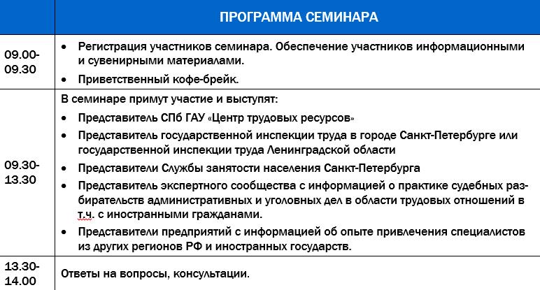 Подбор кадров в регионах Российской Федерации @ Конгрессный центр «Петроконгресс» | Санкт-Петербург | Россия